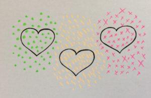 szukanie sensu zycia poprzez forme serca