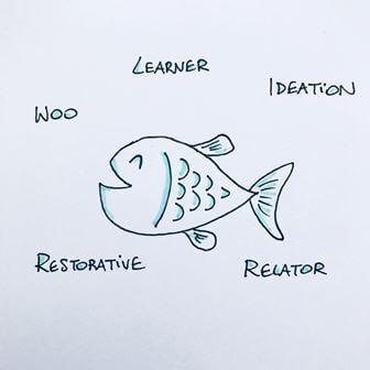 talenty Gallupa i ryba